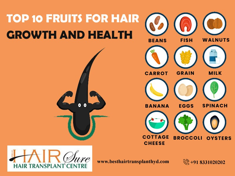 Top 11 Fruits For Hair Growth And Health