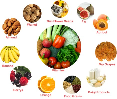 Best Healthy diet Plan For Hair loss by Dr. Ravi Chander Rao, One of the best Hair Replantation surgeons in Hyderabad
